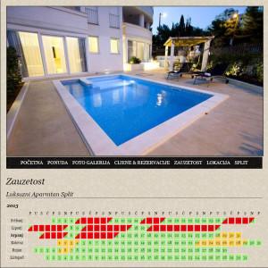 """""""Luksuzni apartman Split"""" u kojem je boravio Drašković (foto: luxuryapartmentsplit.com)"""