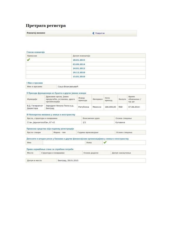 Saša Vlaisavljević (registar imovine i prihoda)