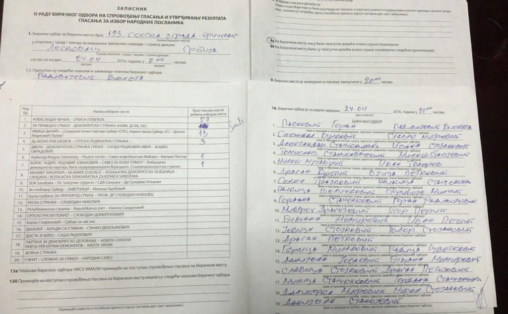 Izbori 2016 Leskovac